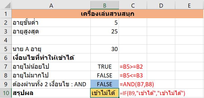 เจาะลึกสูตร Excel : IF 3