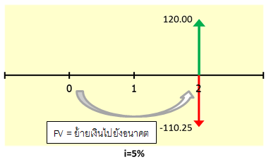 CF-07