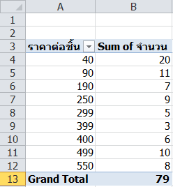 Pivot-Group-Number