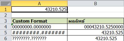 custom-format-number