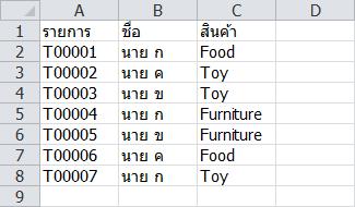 database-style