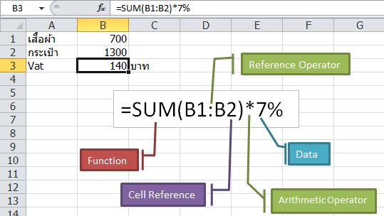 การเขียนสูตรผูกความสัมพันธ์ (Formula) 2