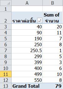 pivot-group-decimal