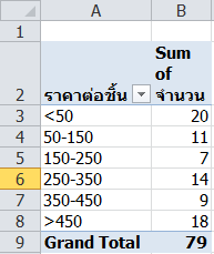 pivot-group-decimal2