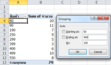 สรุปทุกสิ่งที่คุณควรรู้เกี่ยวกับ Pivot Table : ภาค 2 - ปรับแต่งตารางให้ได้ดั่งใจ 1