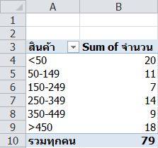 pivot-grouping2