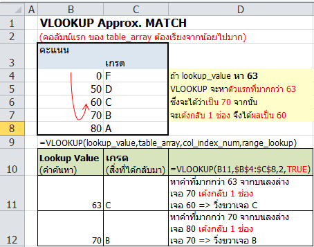 vlookup-approx-2
