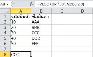 vlookup-error1