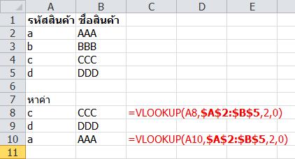 vlookup-error3