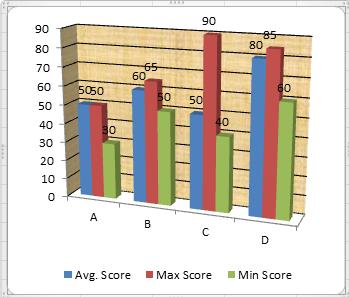 bad-chart