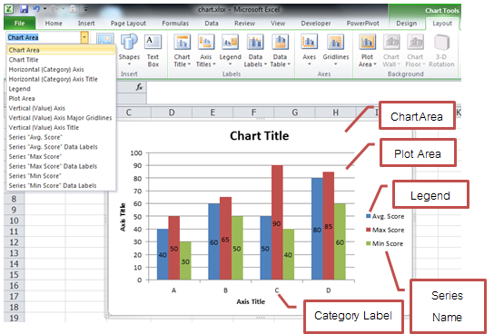 สร้างกราฟ Excel