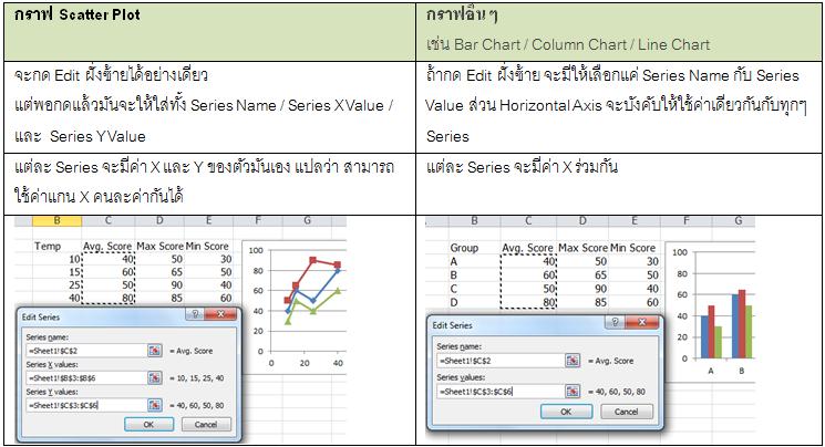 compare-chart