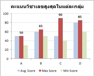 good-chart