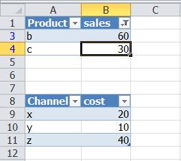 วิธีการสร้าง Filter มากกว่า 1 ตารางใน 1 Sheet 4
