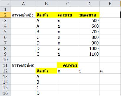 วิธีเปรียบเทียบข้อมูล 2 List ว่ามี item ไหนที่ต่างกัน? 6