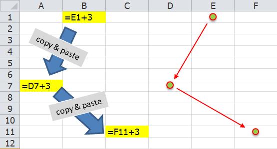 copy-paste-Relative