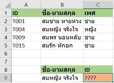 จะ Mapping ข้อมูลที่อยู่ด้านซ้าย ใช้ VLOOKUP ไม่ได้ ทำไงดี? 1