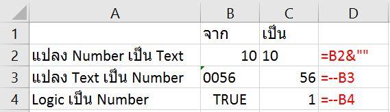 17 เคล็ดวิชา เก่ง Excel แบบเร็วจี๋ 5
