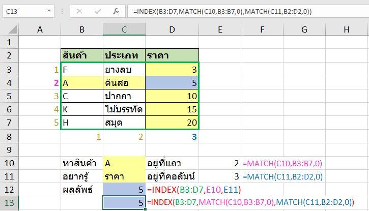 17 เคล็ดวิชา เก่ง Excel แบบเร็วจี๋ 8