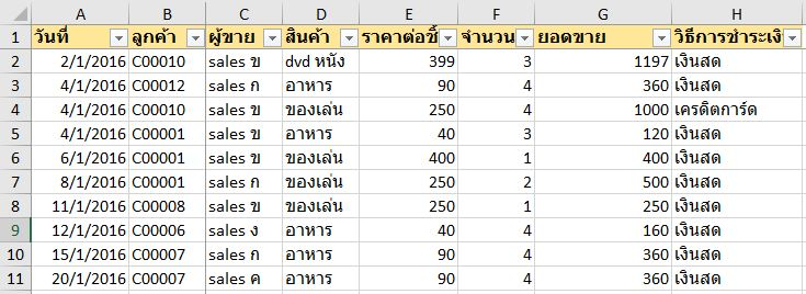 17 เคล็ดวิชา เก่ง Excel แบบเร็วจี๋ 9