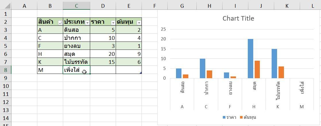 17 เคล็ดวิชา เก่ง Excel แบบเร็วจี๋ 10