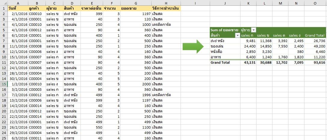 17 เคล็ดวิชา เก่ง Excel แบบเร็วจี๋ 11