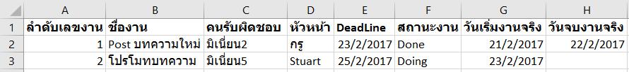 10 เทคนิคการใช้ Excel ในการ Track งาน/วาระประชุม 2