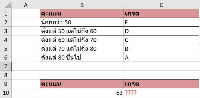 วิธีเปรียบเทียบข้อมูล 2 List ว่ามี item ไหนที่ต่างกัน? 2