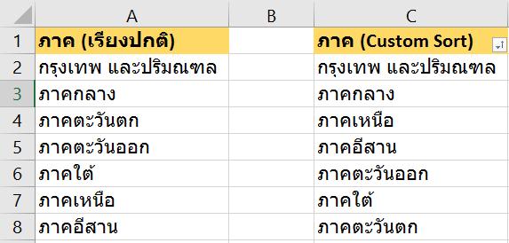 ลากข้อมูลแล้วให้ Excel ใส่ A-Z โดยอัตโนมัติ ด้วย Custom List 12