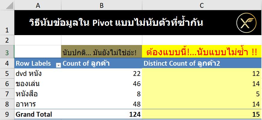 วิธีนับข้อมูลใน Pivot แบบไม่นับตัวที่ซ้ำกัน (Distinct Count) 2