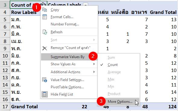 วิธีนับข้อมูลใน Pivot แบบไม่นับตัวที่ซ้ำกัน (Distinct Count) 4