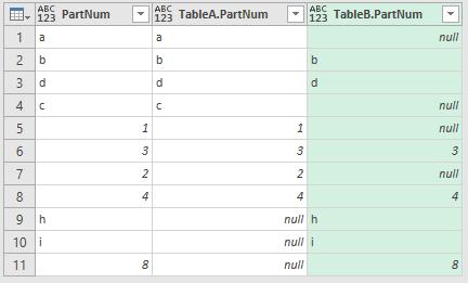 วิธีเปรียบเทียบข้อมูล 2 List ว่ามี item ไหนที่ต่างกัน? 18