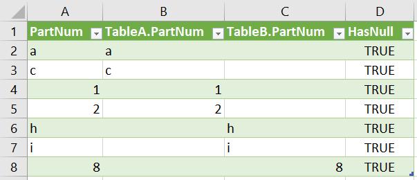 วิธีเปรียบเทียบข้อมูล 2 List ว่ามี item ไหนที่ต่างกัน? 21