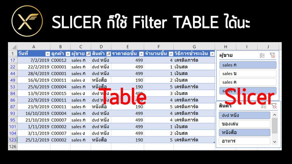 รู้หรือไม่ว่า Slicer ก็ใช้กับ Table ได้นะ 2