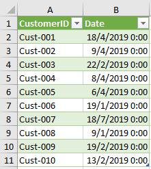 วิธีจัดการข้อมูลซ้ำใน Excel (แบบลึกซึ้ง) 6