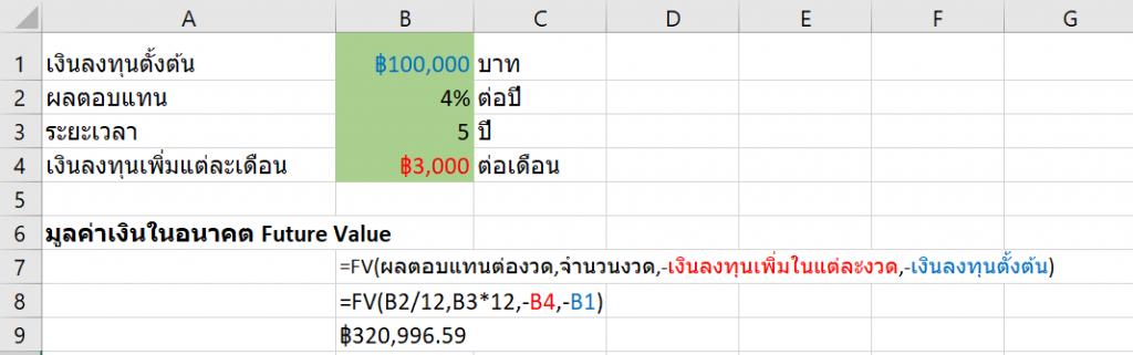 ใช้ Excel คำนวณมูลค่าเงินในอนาคตจากการลงทุน 1