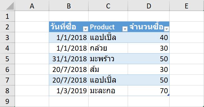 สอนทำไฟล์ Excel บริหาร Stock สินค้าคงคลัง : Version 2 แยกตารางซื้อขาย 12