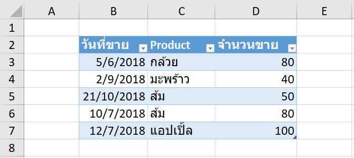 สอนทำไฟล์ Excel บริหาร Stock สินค้าคงคลัง : Version 2 แยกตารางซื้อขาย 15