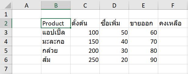 สอนทำไฟล์ Excel บริหาร Stock สินค้าคงคลัง : Version 1 ง่ายสุดๆ 1