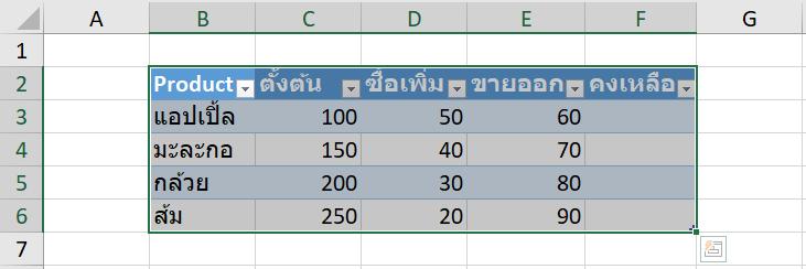 สอนทำไฟล์ Excel บริหาร Stock สินค้าคงคลัง : Version 1 ง่ายสุดๆ 2