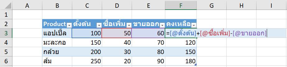 สอนทำไฟล์ Excel บริหาร Stock สินค้าคงคลัง : Version 1 ง่ายสุดๆ 3