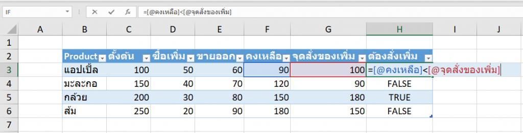 สอนทำไฟล์ Excel บริหาร Stock สินค้าคงคลัง : Version 1 ง่ายสุดๆ 5