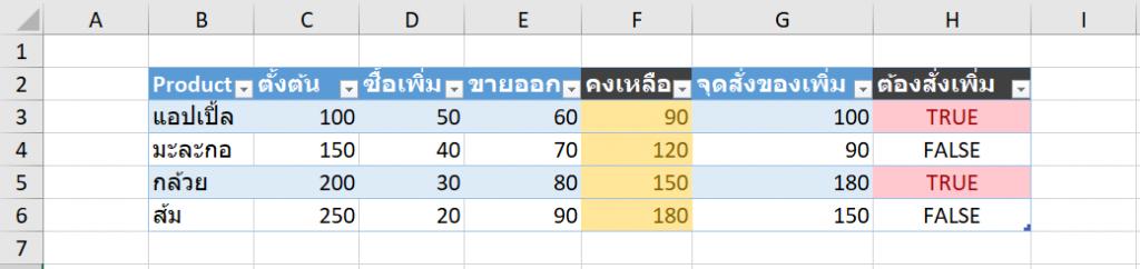 สอนทำไฟล์ Excel บริหาร Stock สินค้าคงคลัง : Version 1 ง่ายสุดๆ 9
