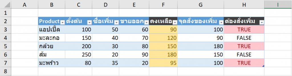 สอนทำไฟล์ Excel บริหาร Stock สินค้าคงคลัง : Version 1 ง่ายสุดๆ 10