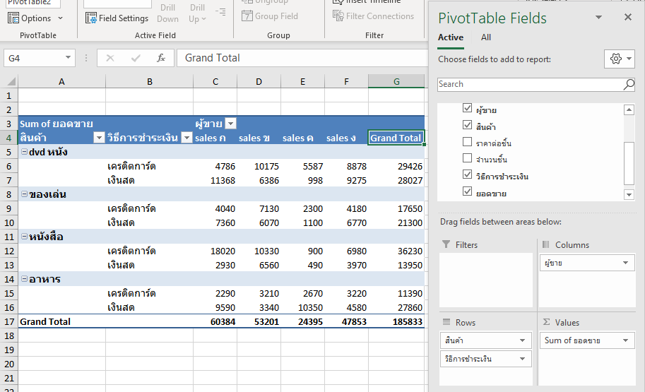 วิธีกำหนดให้ Pivot Table แสดงเฉพาะแถว/คอลัมน์ที่ต้องการ 3
