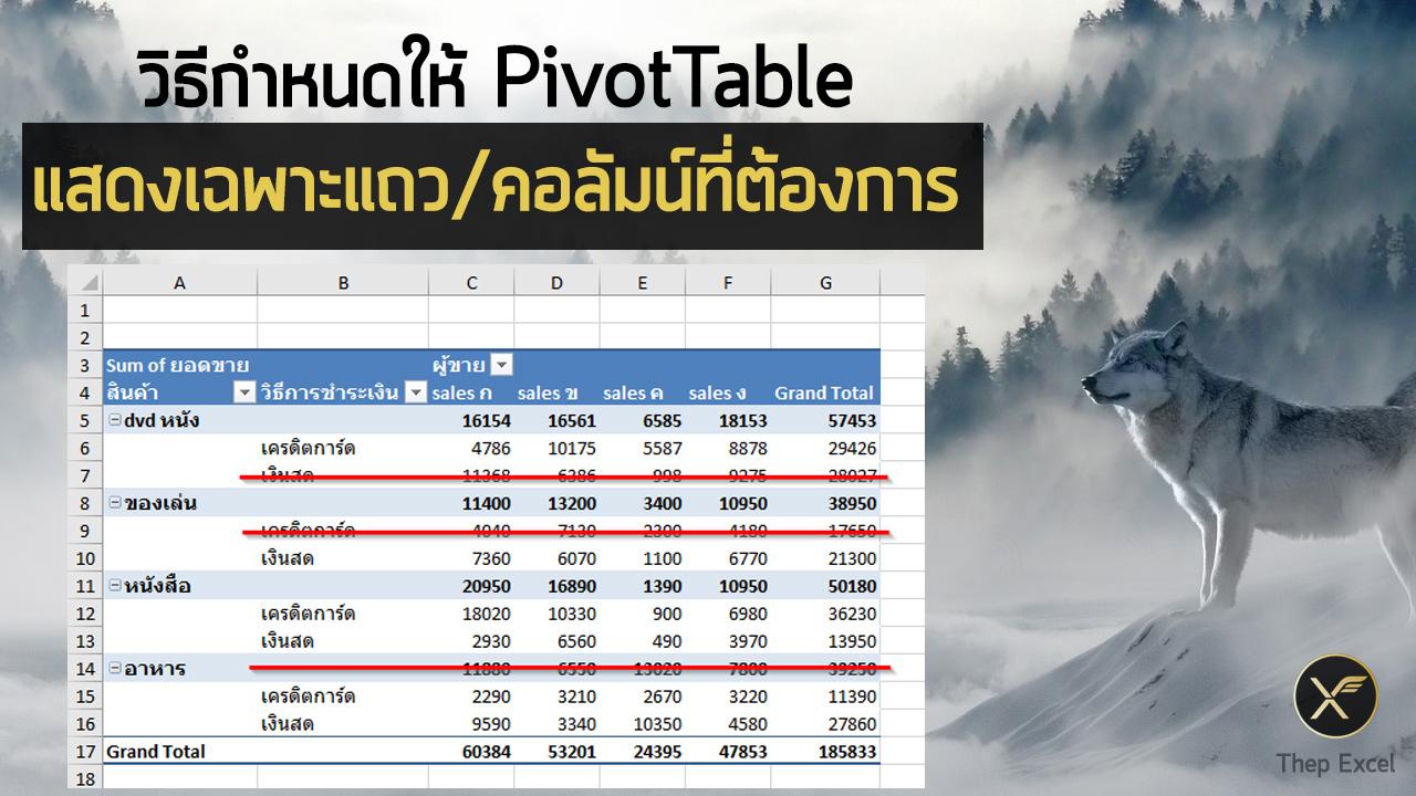 วิธีกำหนดให้ Pivot Table แสดงเฉพาะแถว/คอลัมน์ที่ต้องการ 1