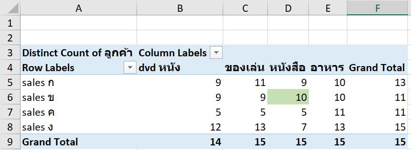 แฉ 10 ความลับของ EXCEL ภาค3 : เปิดโลก Excel ใบใหม่ที่หลายคนไม่รู้จัก 27