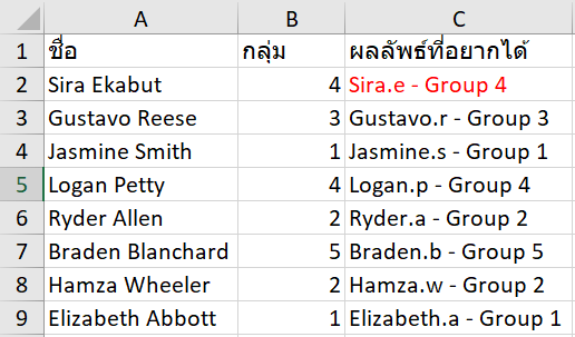 แฉ 10 ความลับของ EXCEL ภาค3 : เปิดโลก Excel ใบใหม่ที่หลายคนไม่รู้จัก 2