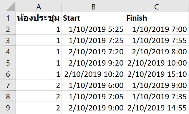 วิธีใช้ Excel สรุปตารางการใช้ห้องประชุม 2