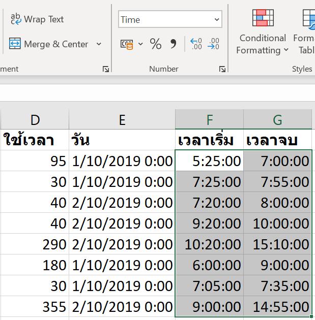 วิธีใช้ Excel สรุปตารางการใช้ห้องประชุม 8